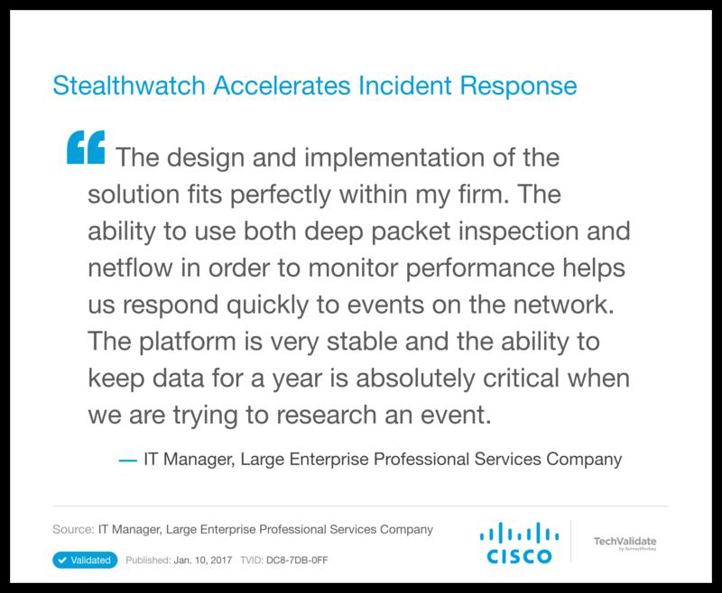 Incident Response | Cisco Customer Research