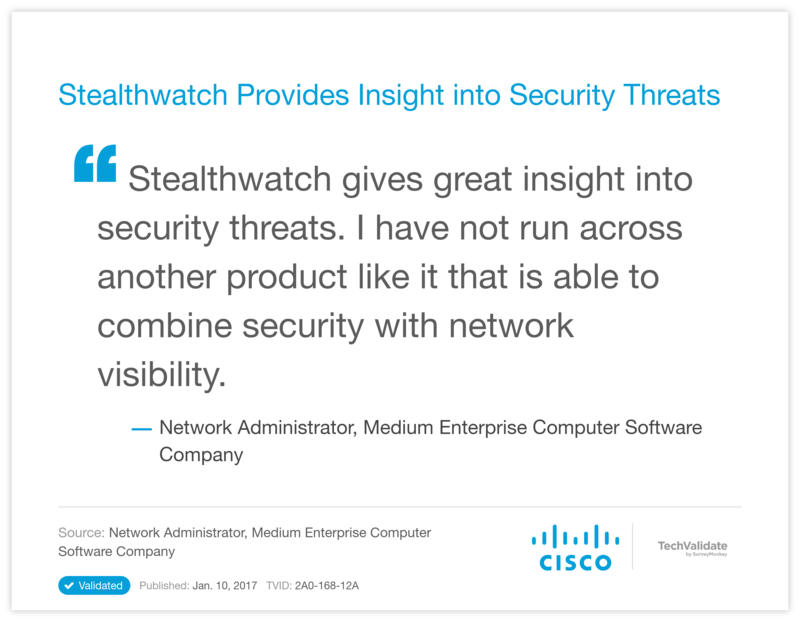 Stealthwatch Provides Insight into Security Threats