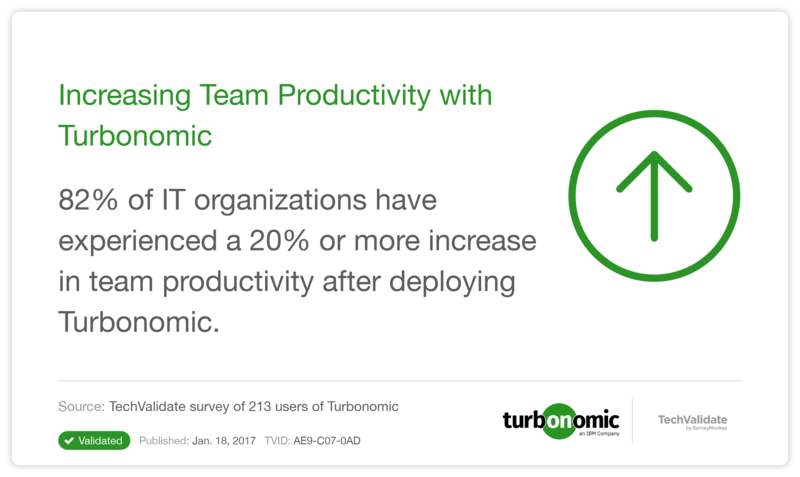 Increasing Team Productivity with Turbonomic