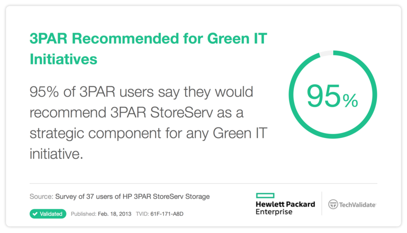 3PAR Recommended for Green IT Initiatives