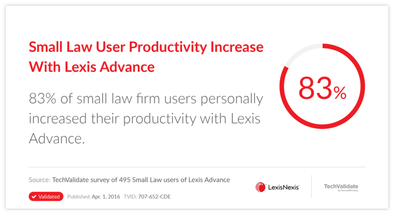 Small Law User Productivity Increase With Lexis Advance