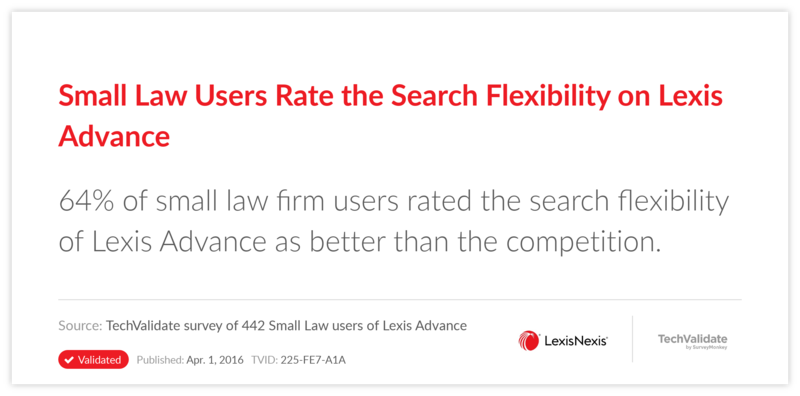 Small Law Users Rate the Search Flexibility on Lexis Advance