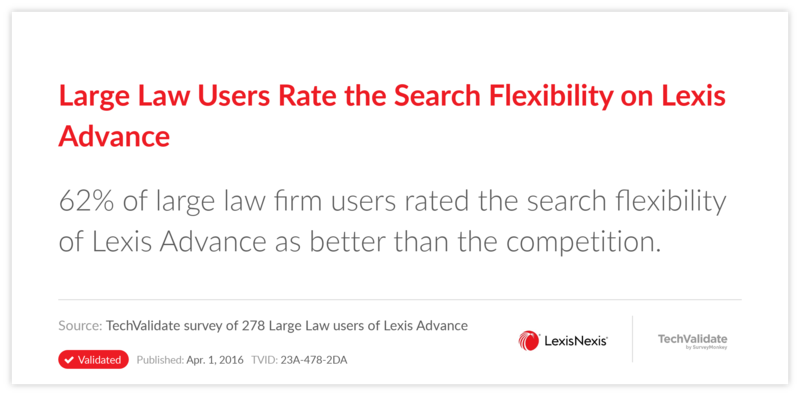 Large Law Users Rate the Search Flexibility on Lexis Advance