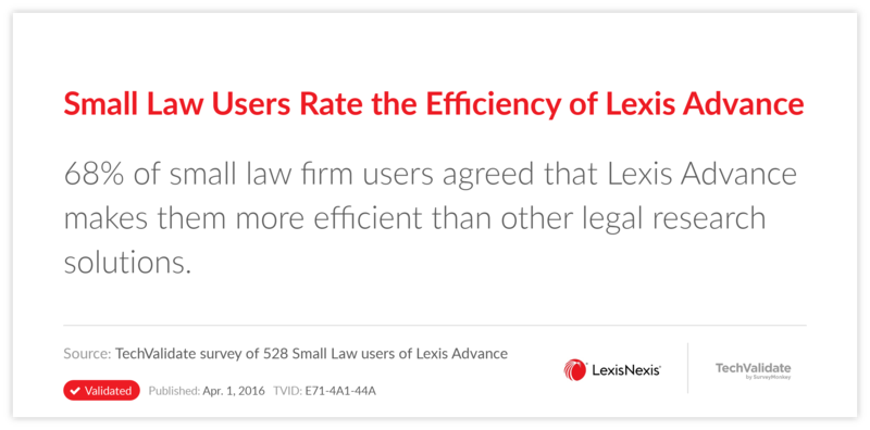 Small Law Users Rate the Efficiency of Lexis Advance