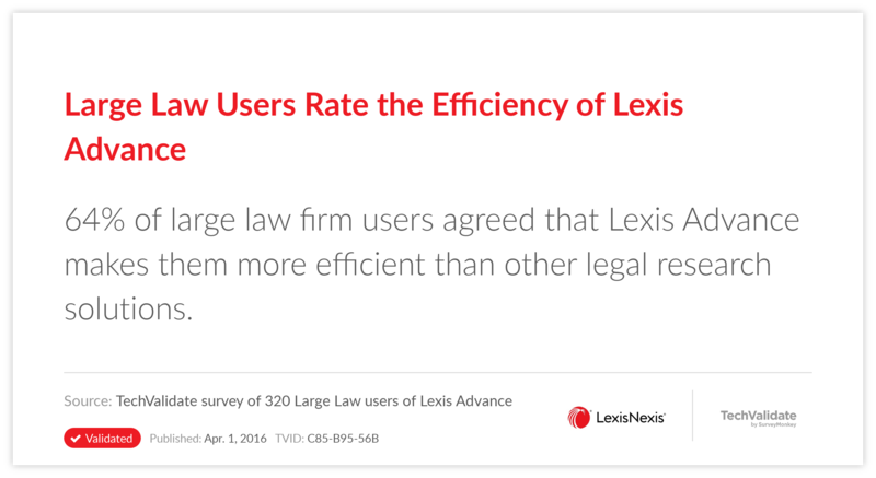Large Law Users Rate the Efficiency of Lexis Advance