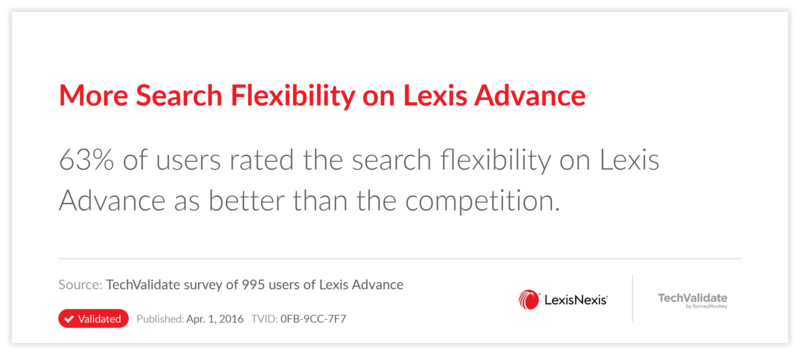 More Search Flexibility on Lexis Advance