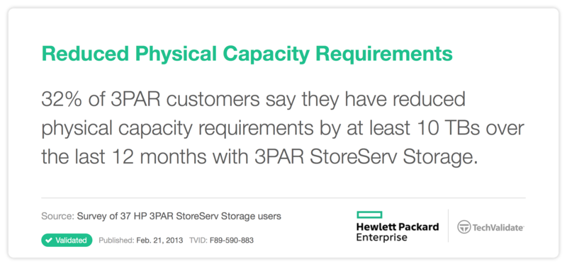 Reduced Physical Capacity Requirements