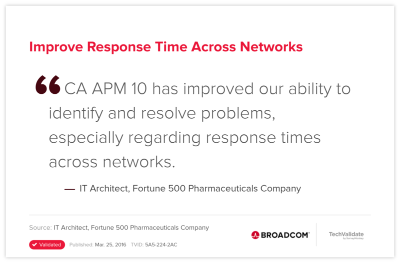 Improve Response Time Across Networks