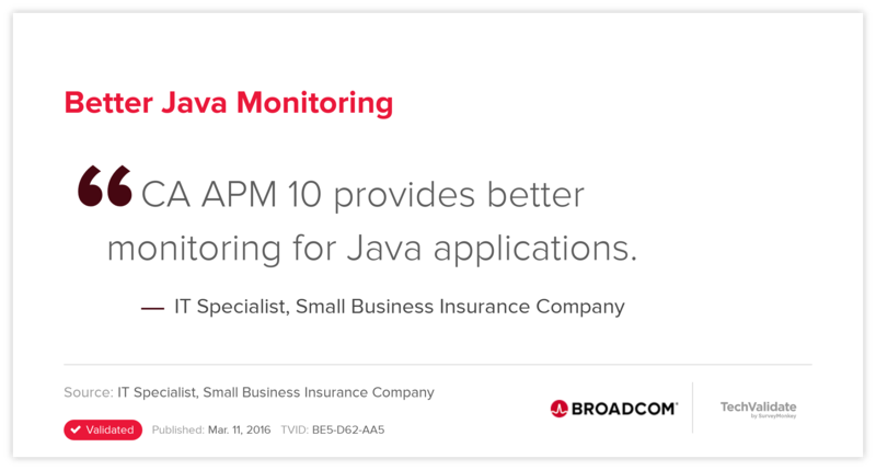 Better Java Monitoring