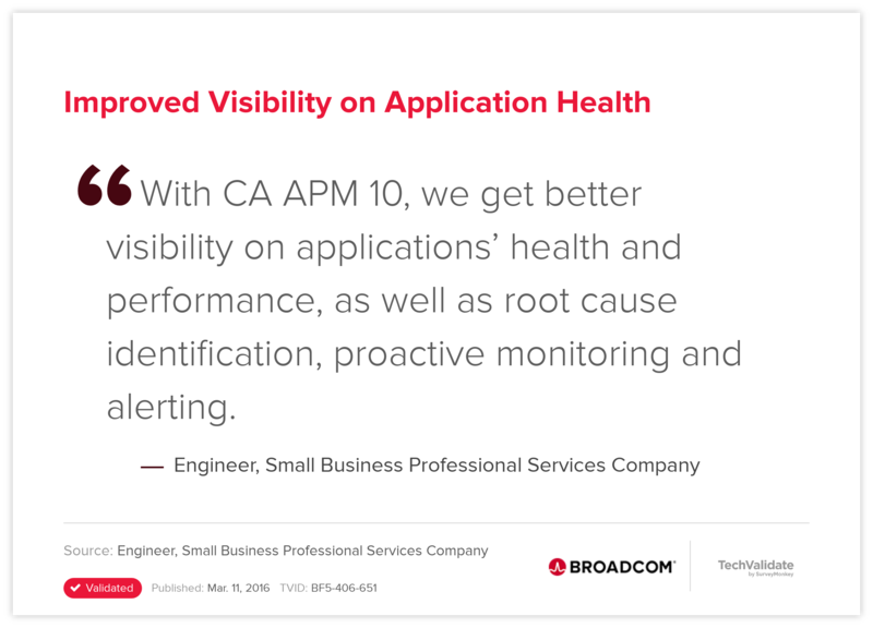Improved Visibility on Application Health