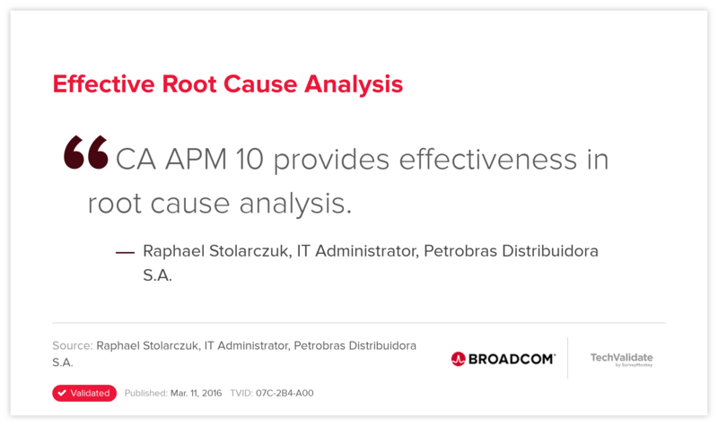 Effective Root Cause Analysis