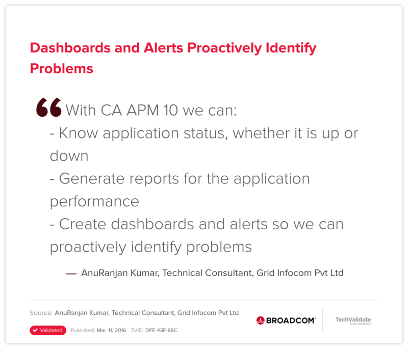 Dashboards and Alerts Proactively Identify Problems