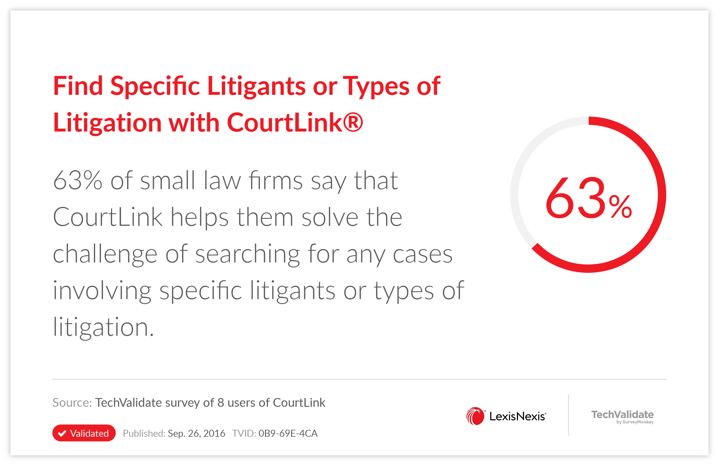 Find Specific Litigants or Types of Litigation with CourtLink(R)