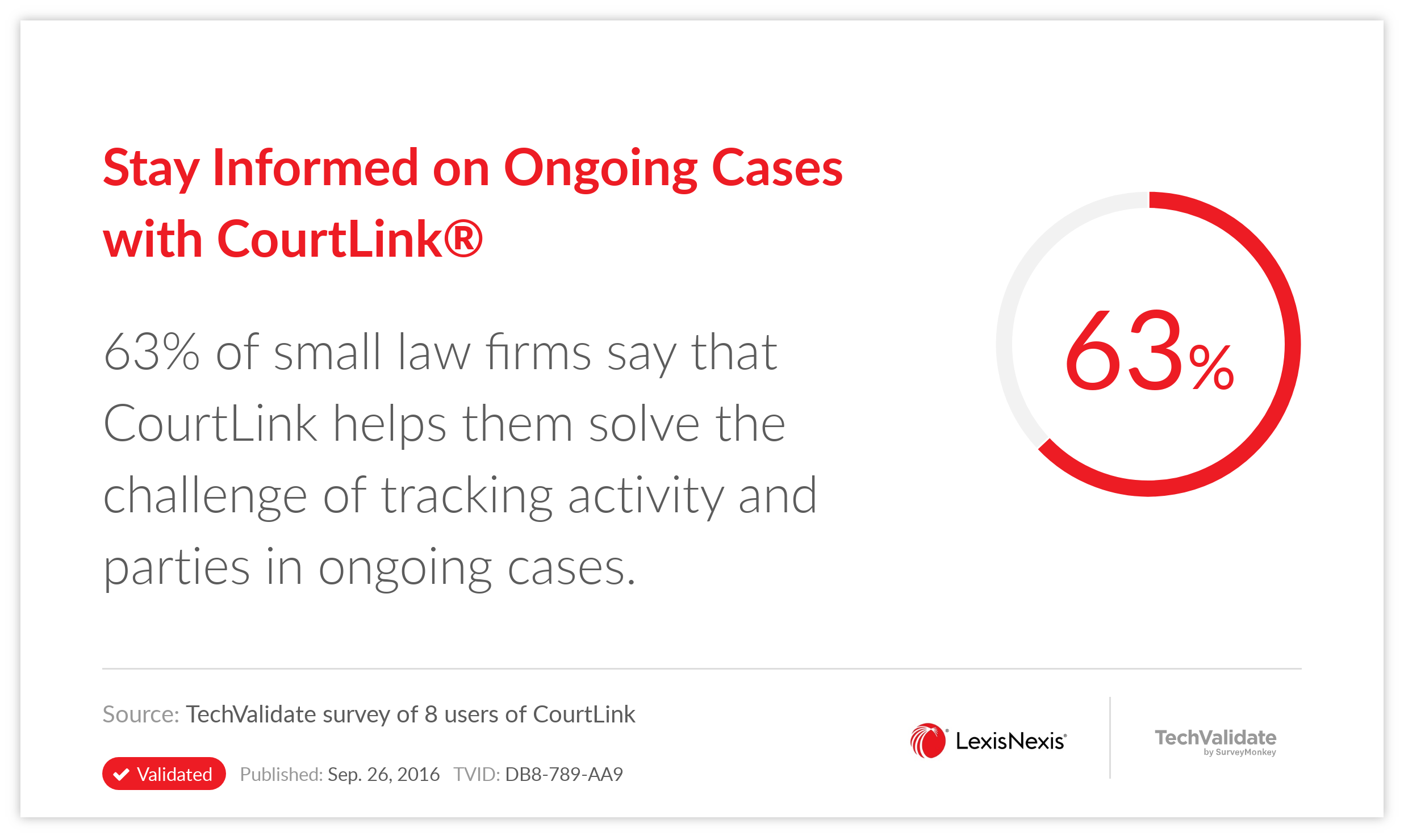Stay Informed on Ongoing Cases with CourtLink(R)