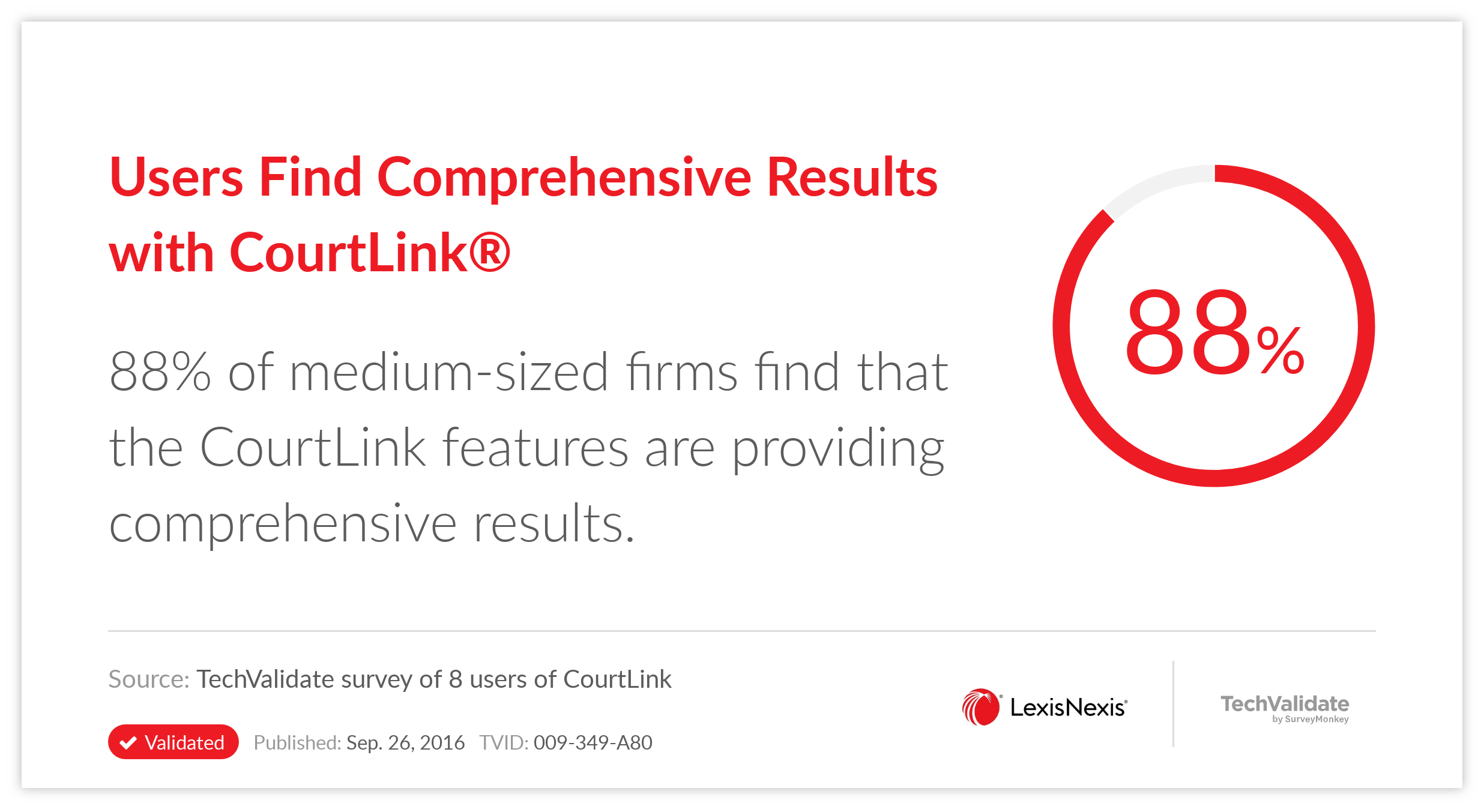 Users Find Comprehensive Results with CourtLink(R)