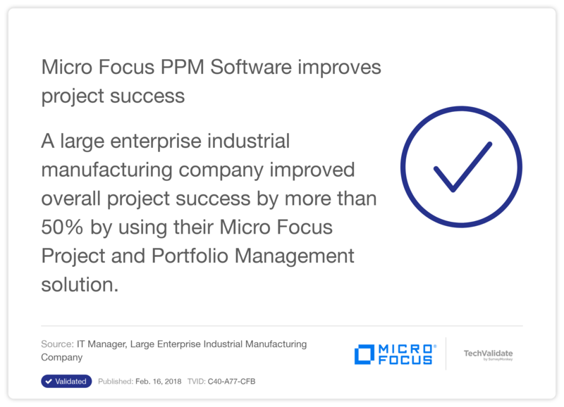 HPE PPM Software improves project success
