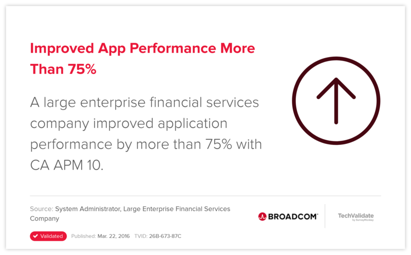 Improved App Performance More Than 75%