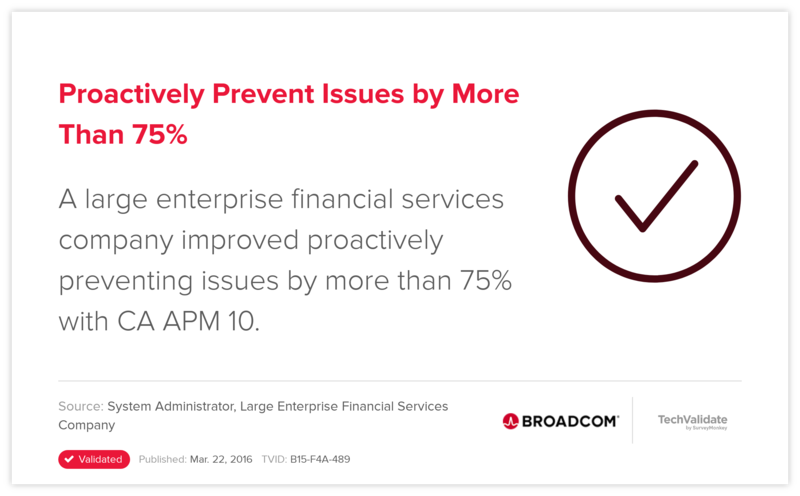 Proactively Prevent Issues by More Than 75%