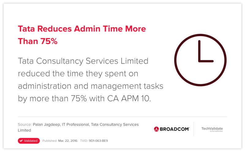 Tata Reduces Admin Time More Than 75%
