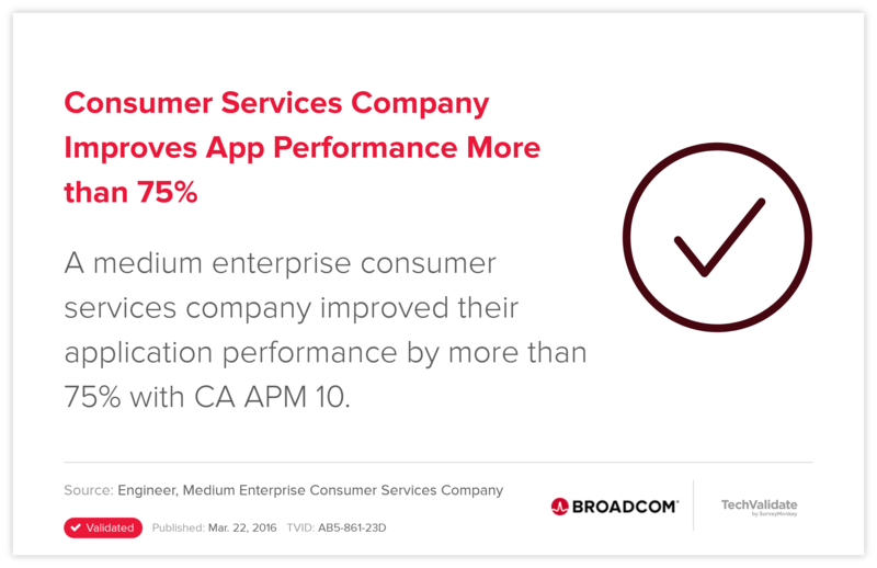 Consumer Services Company Improves App Performance More than 75%