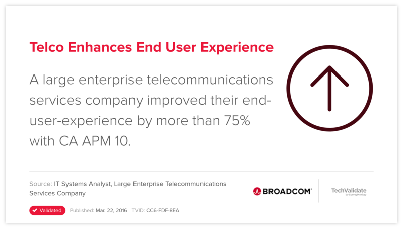 Telco Enhances End User Experience