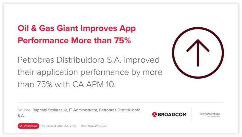 Oil & Gas Giant Improves App Performance More than 75%