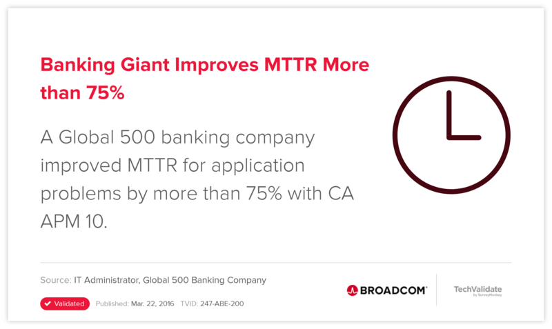 Banking Giant Improves MTTR More than 75%