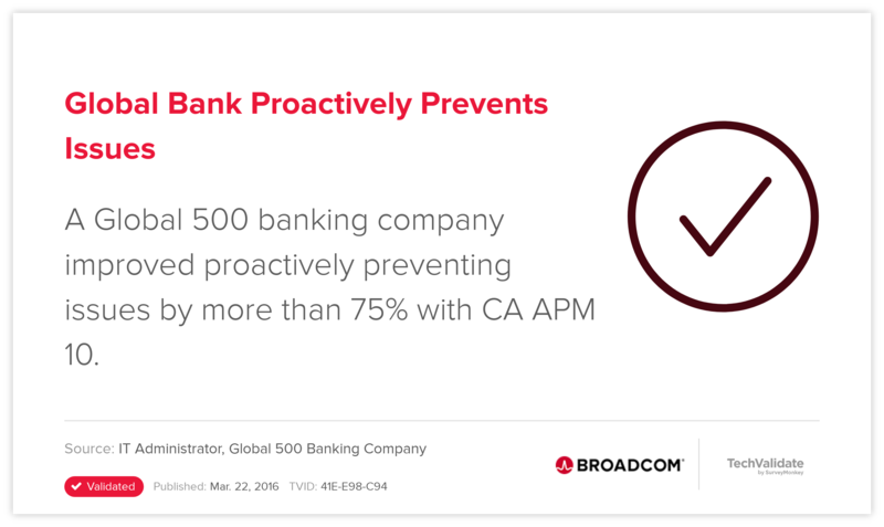 Global Bank Proactively Prevents Issues