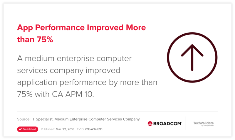 App Performance Improved More than 75%