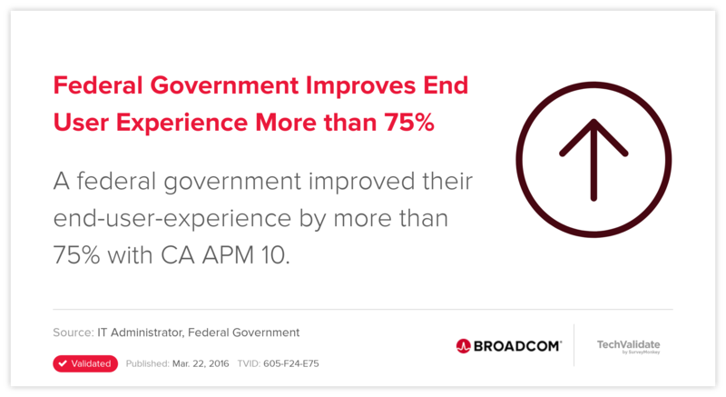 Federal Government Improves End User Experience More than 75%