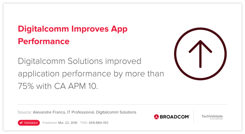 Digitalcomm Improves App Performance