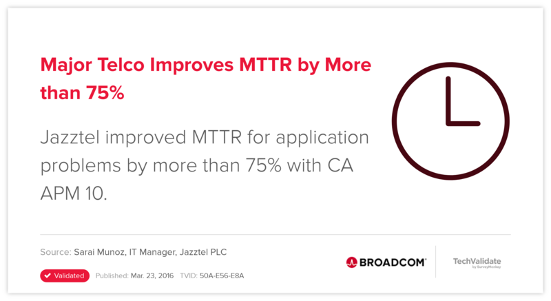 Major Telco Improves MTTR by More than 75%