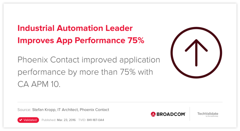 Industrial Automation Leader Improves App Performance 75%