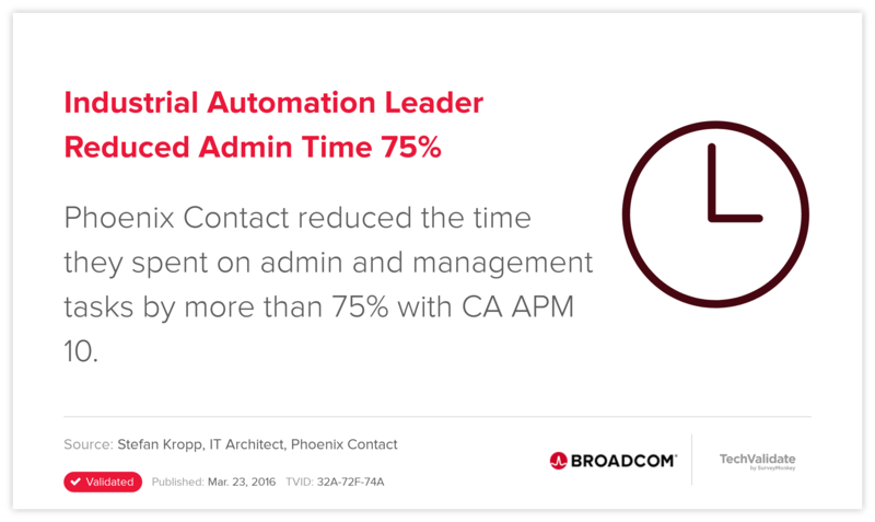 Industrial Automation Leader Reduced Admin Time 75%