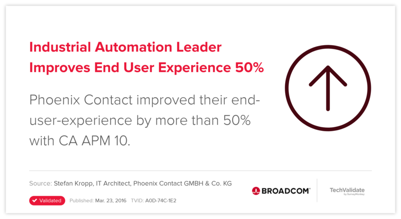 Industrial Automation Leader Improves End User Experience 50%