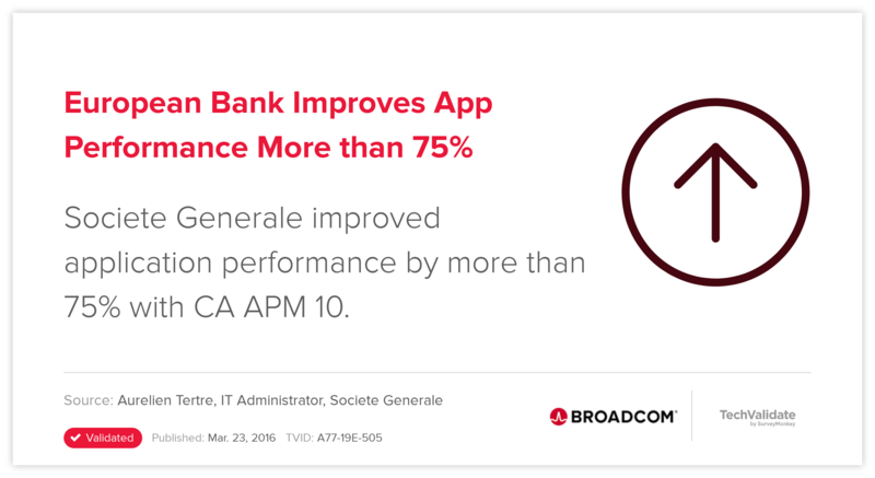European Bank Improves App Performance More than 75%