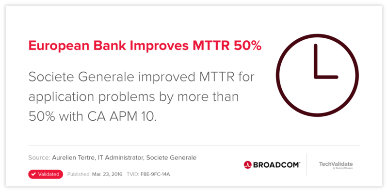 European Bank Improves MTTR 50%