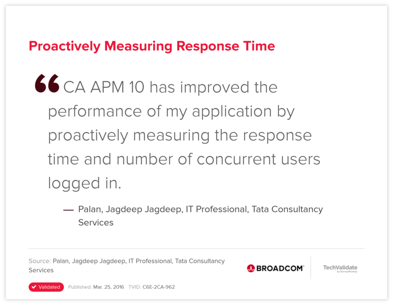 Proactively Measuring Response Time