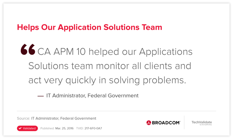 Helps Our Application Solutions Team