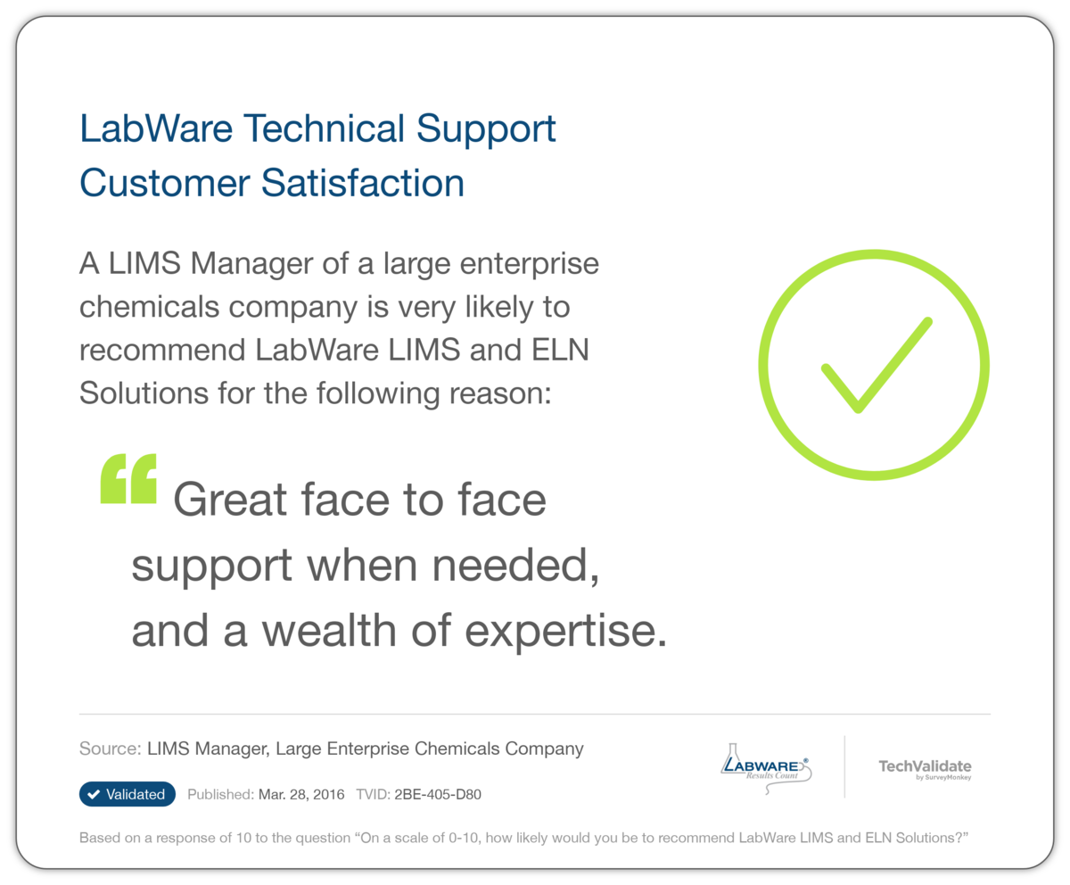LabWare Technical Support Customer Satisfaction