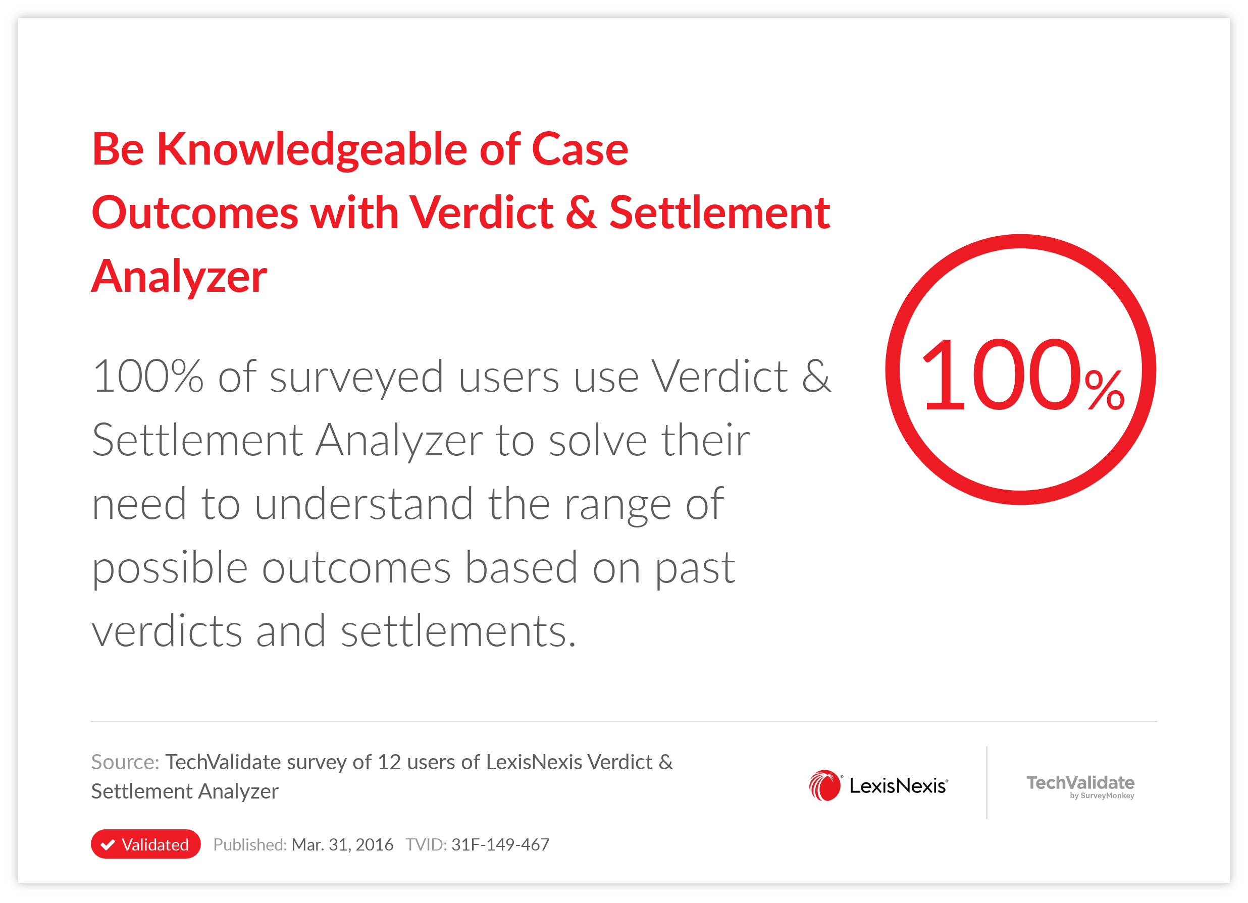 Be Knowledgeable of Case Outcomes with Verdict & Settlement Analyzer