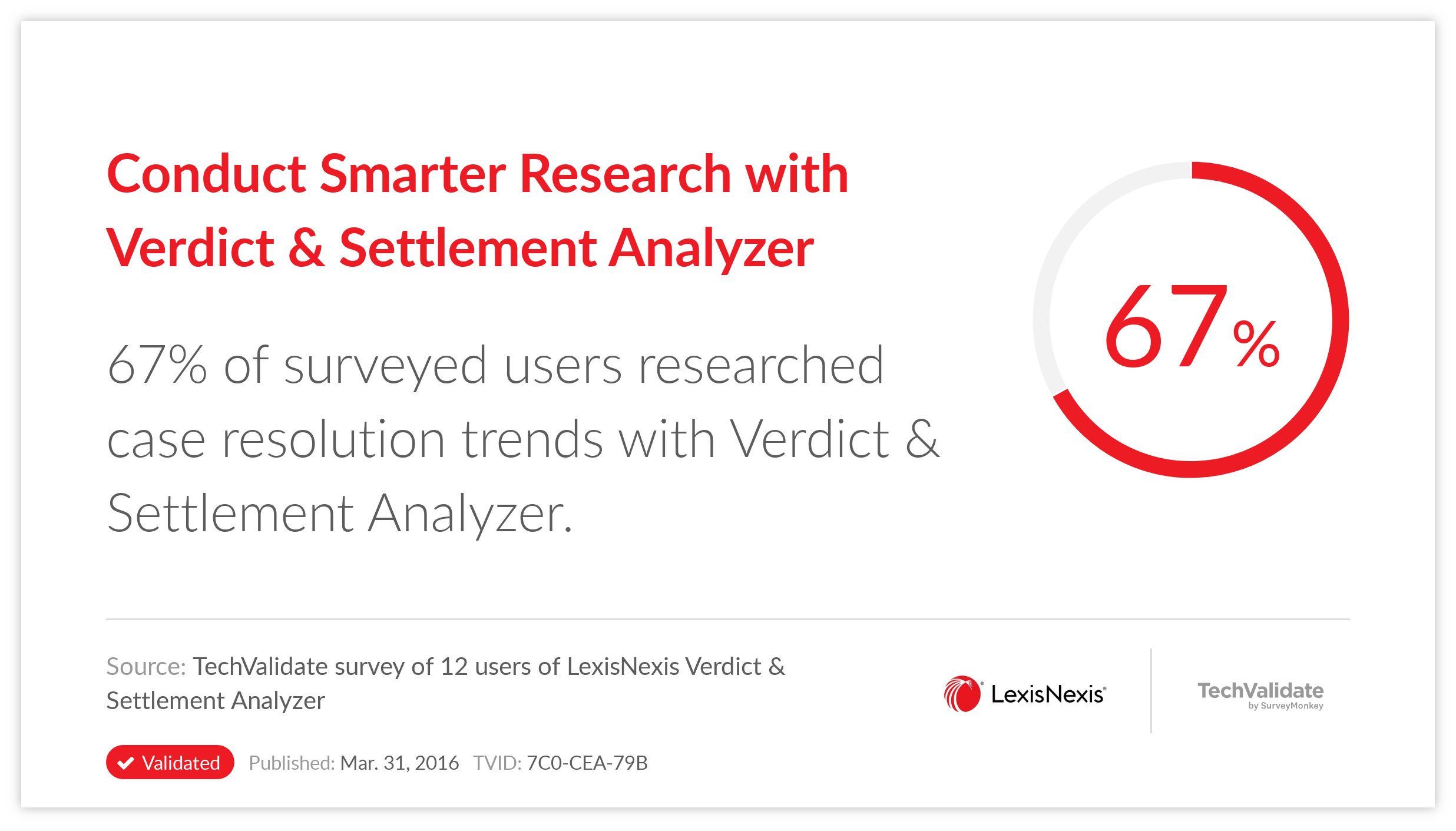 Conduct Smarter Research with Verdict & Settlement Analyzer