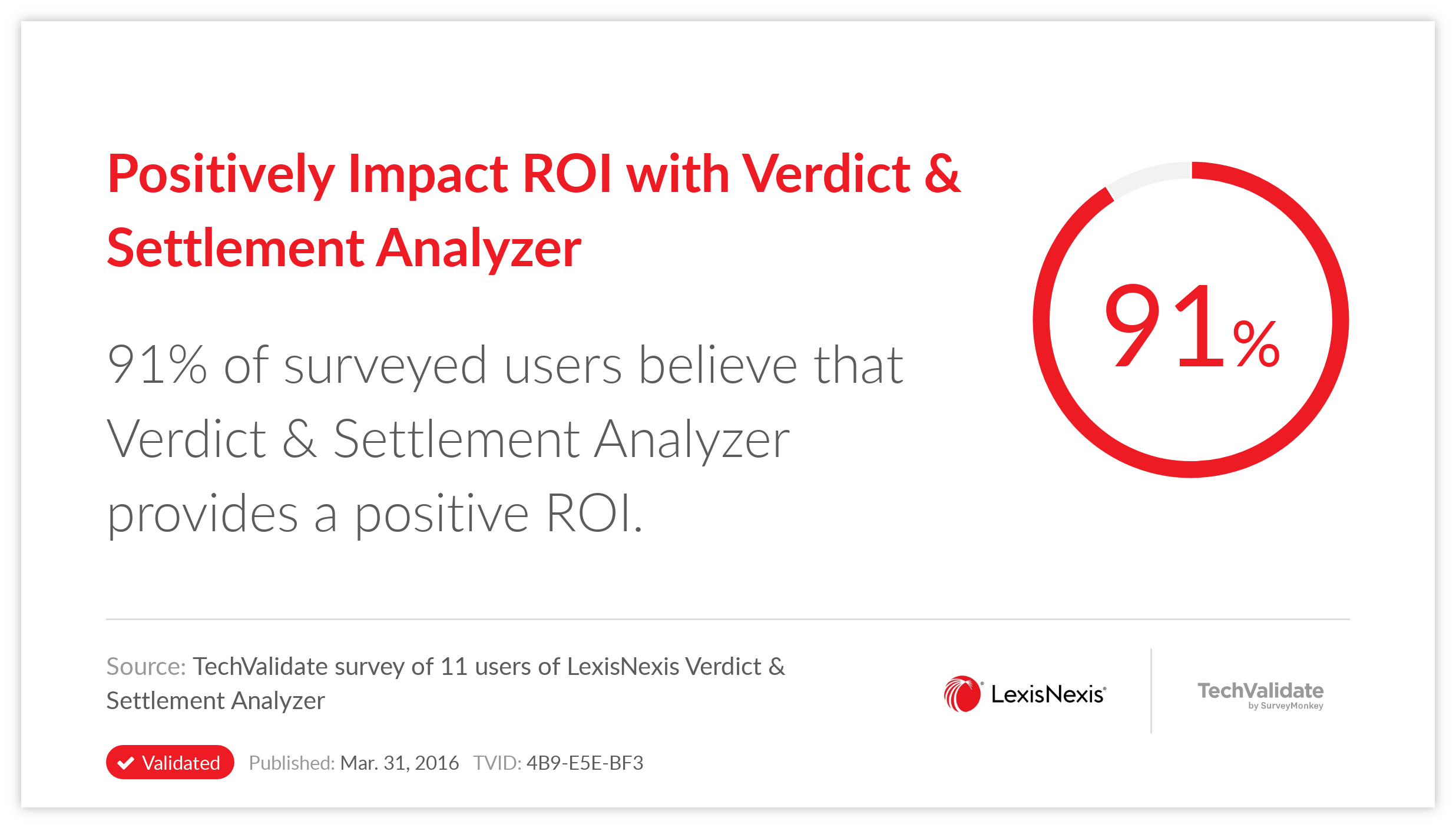 Positively Impact ROI with Verdict & Settlement Analyzer