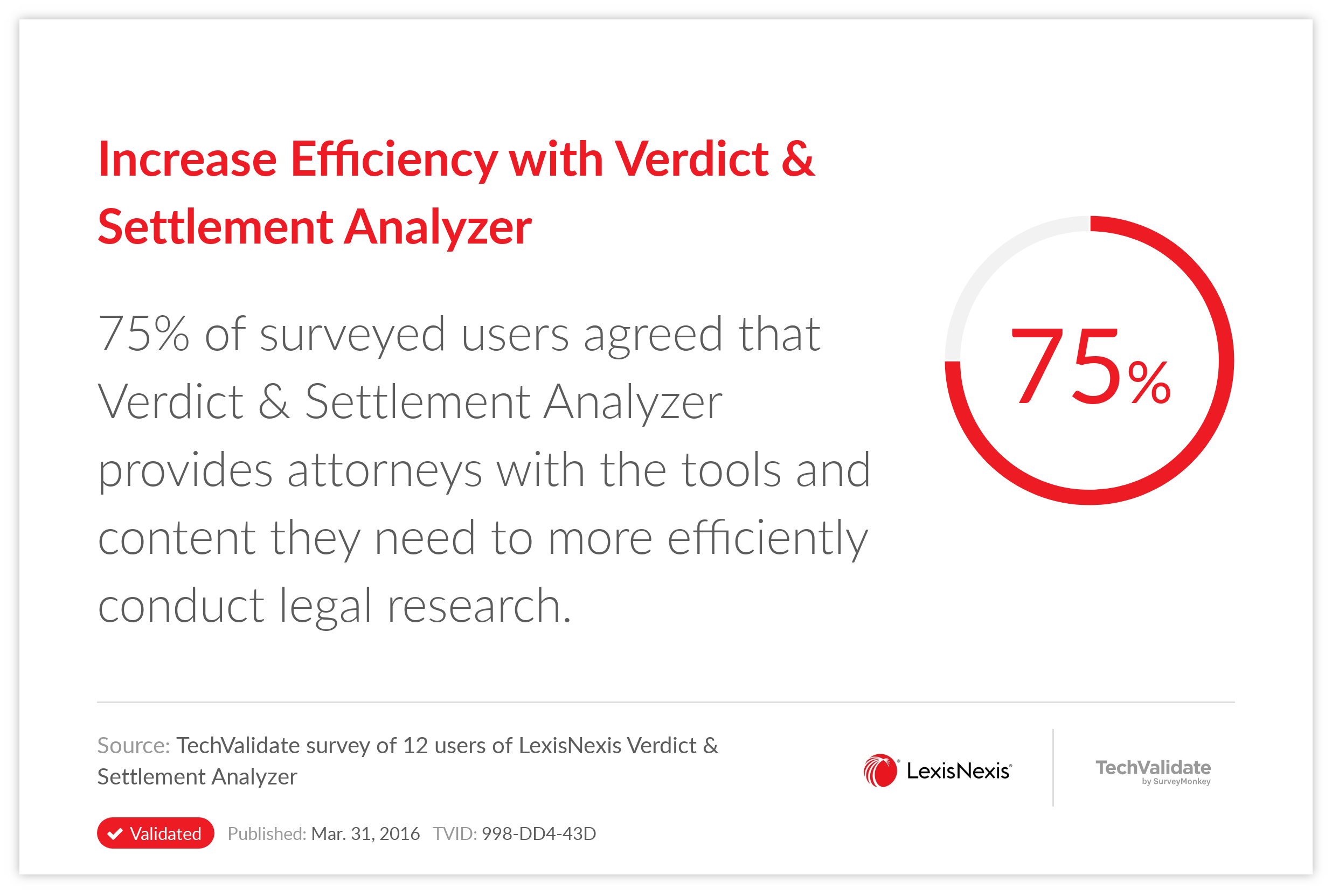 Increase Efficiency with Verdict & Settlement Analyzer