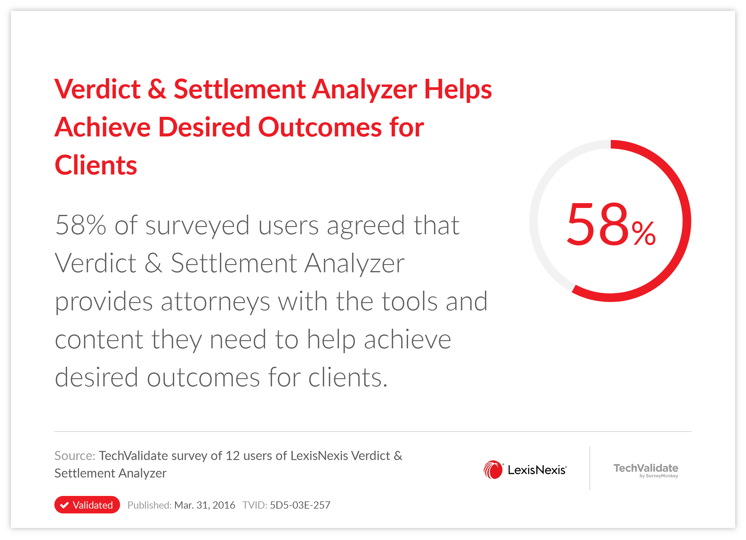 Verdict & Settlement Analyzer Helps Achieve Desired Outcomes for Clients
