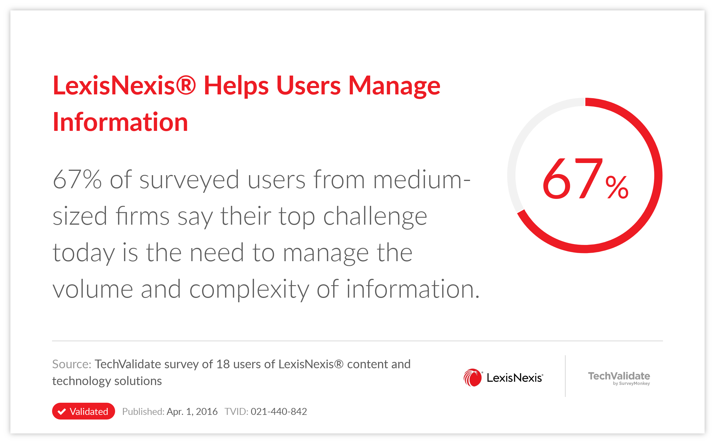 LexisNexis® Helps Users Manage Information