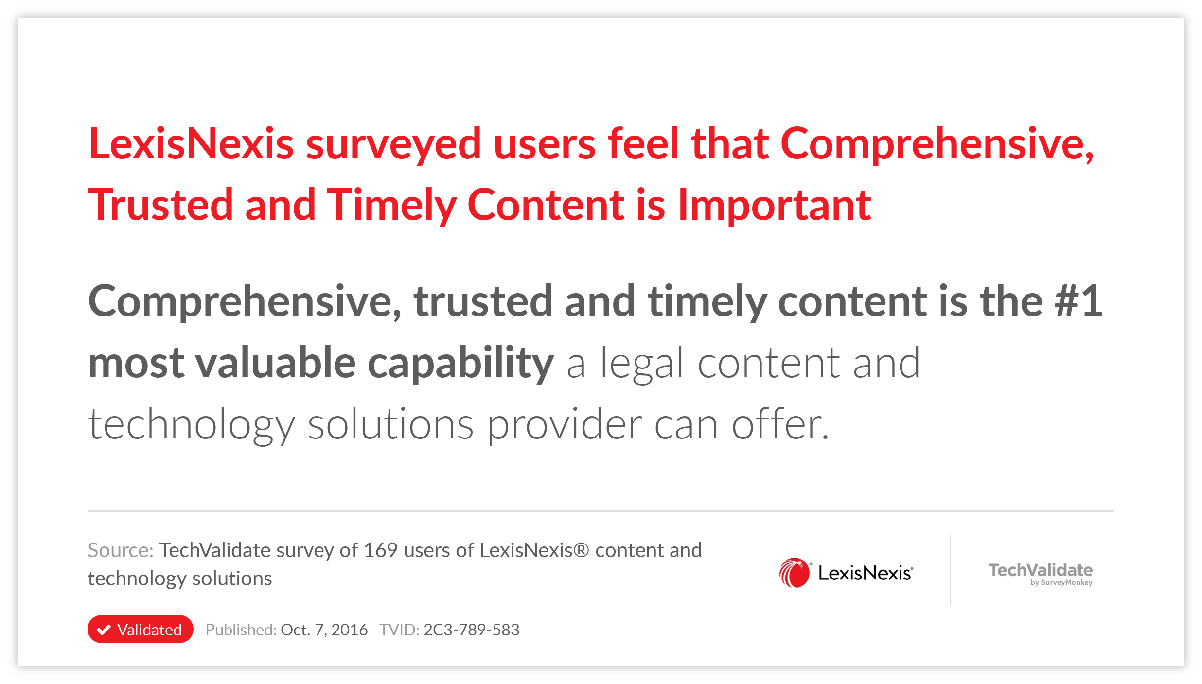 LexisNexis surveyed users feel that Comprehensive, Trusted and Timely Content is Important