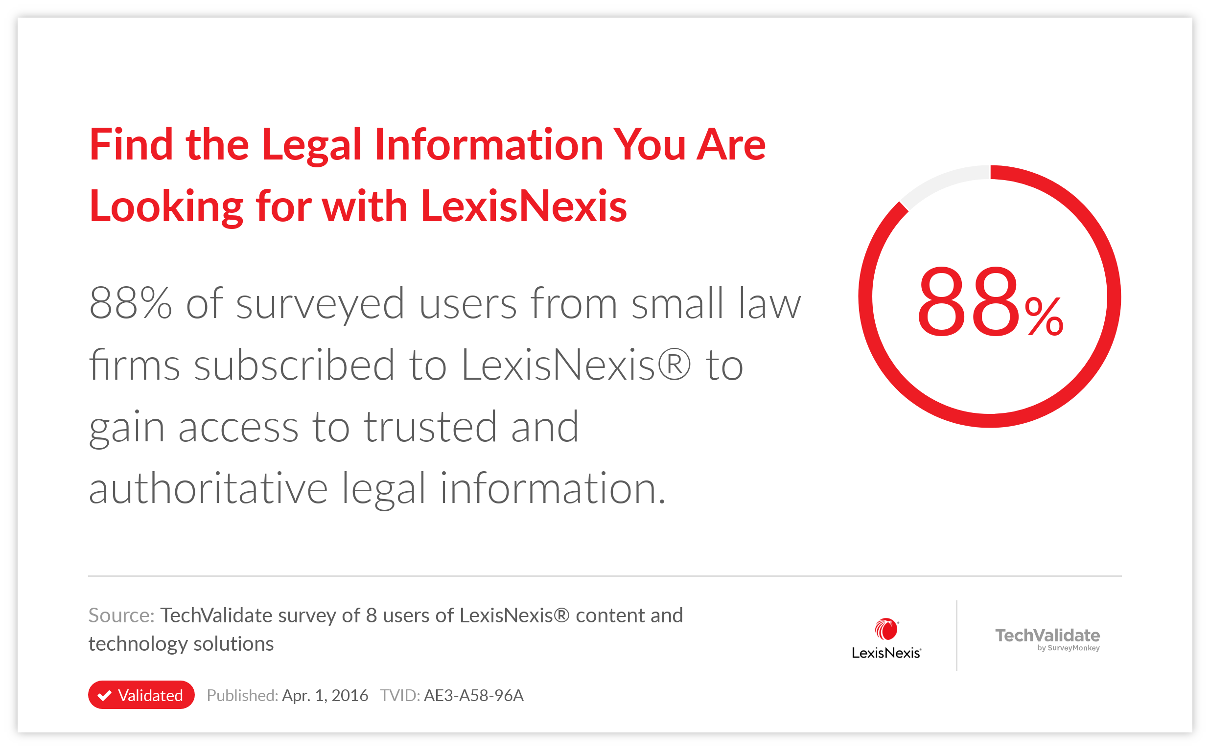 Find the Legal Information You Are Looking for with LexisNexis