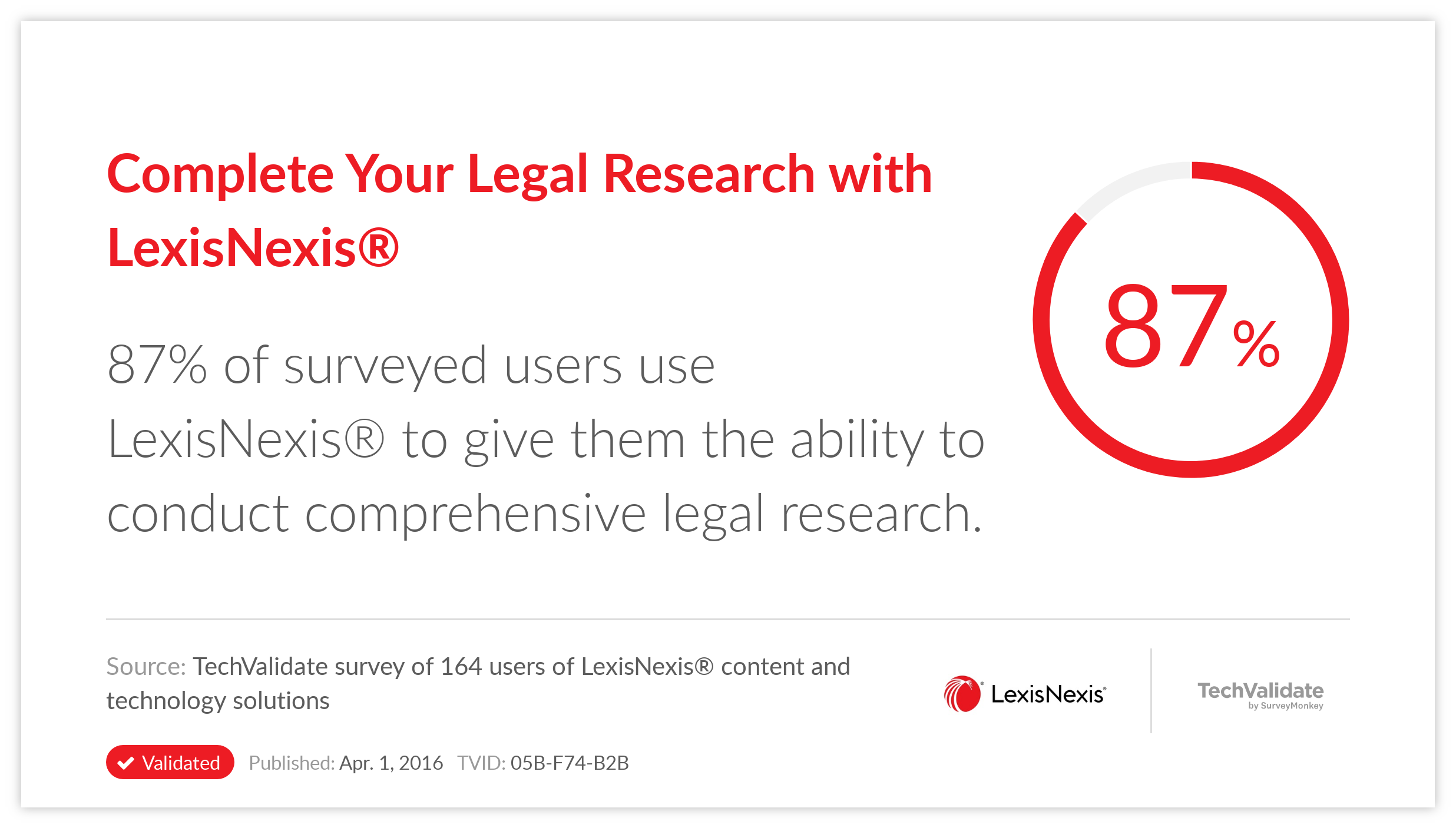 Complete Your Legal Research with LexisNexis®