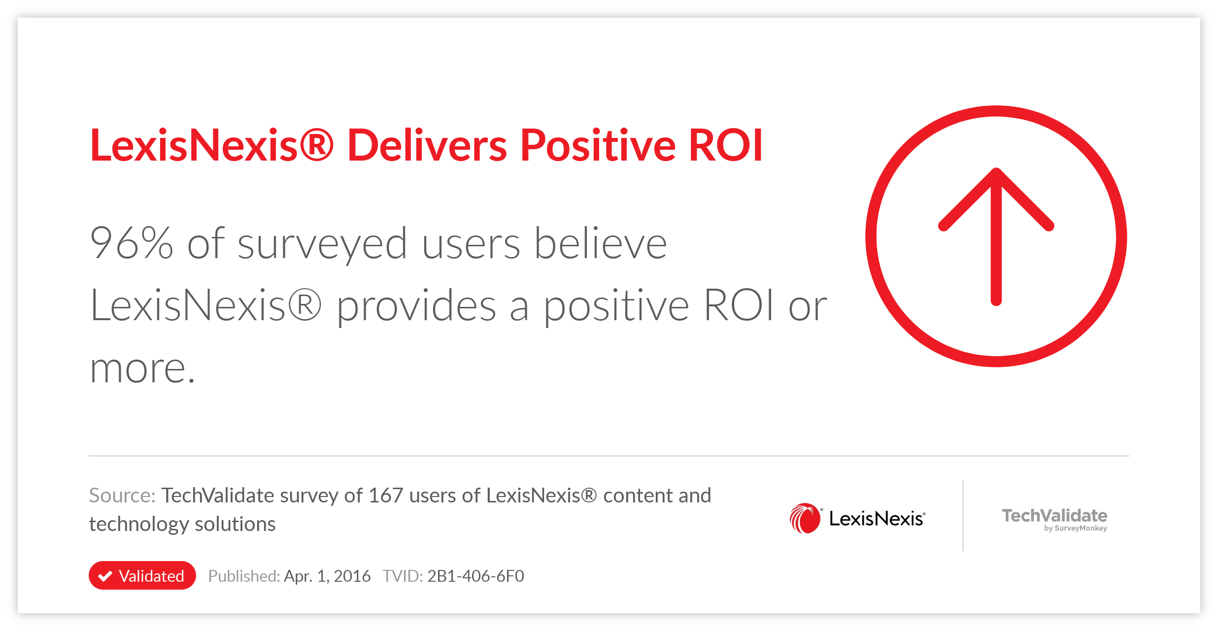 LexisNexis® Delivers Positive ROI